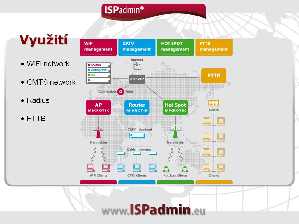 WiFi network CMTS network Radius FTTB Využití