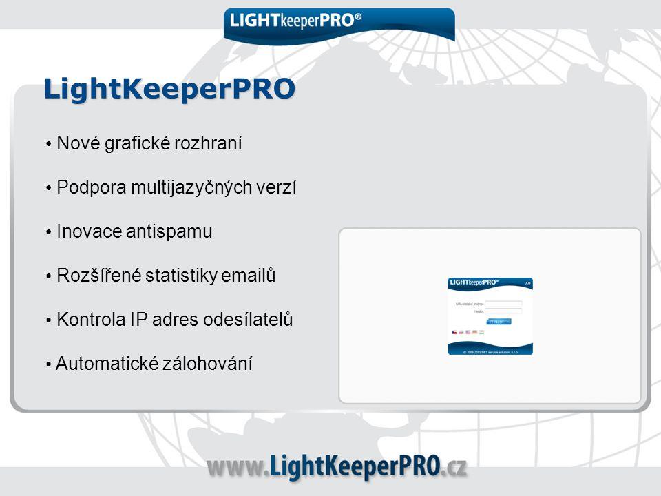 LightKeeperPRO Nové grafické rozhraní Podpora multijazyčných verzí Inovace antispamu Rozšířené statistiky emailů Kontrola IP adres odesílatelů Automat