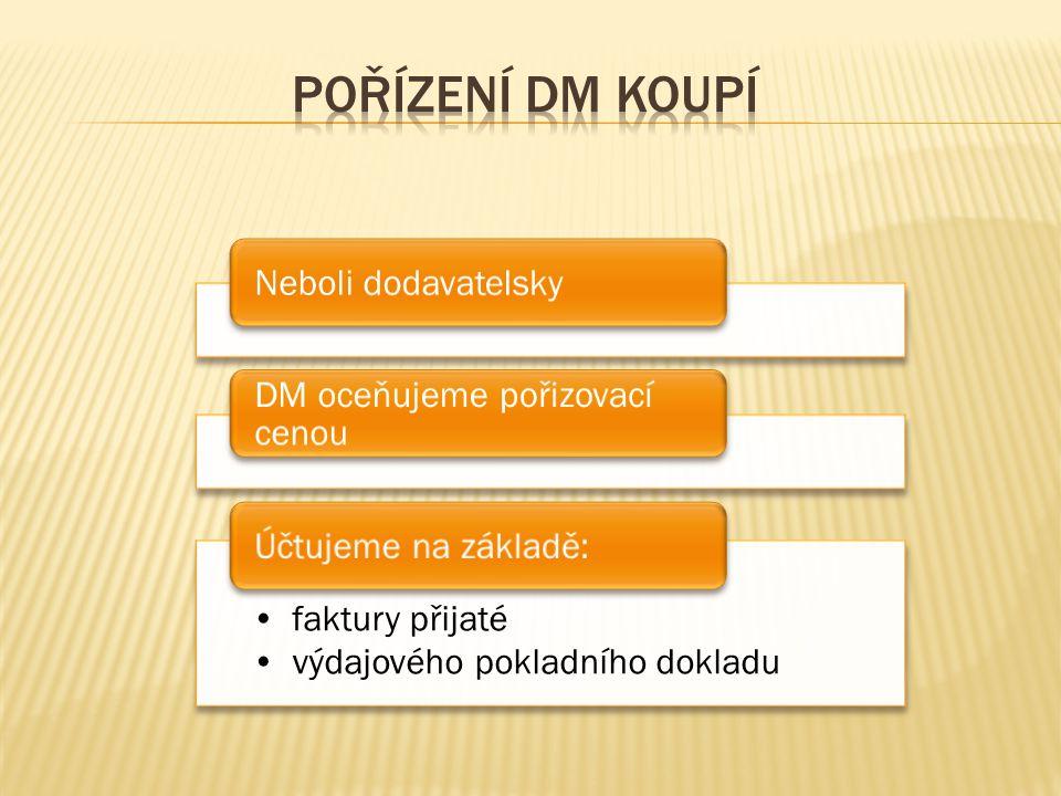 Pořízení DM Vlastní nákup v ceně pořízení Vedlejší pořizovací náklady související s pořízením DM Clo Montáž Přepravné Převzetí DM do užívání Na základě zápisu o převzetí