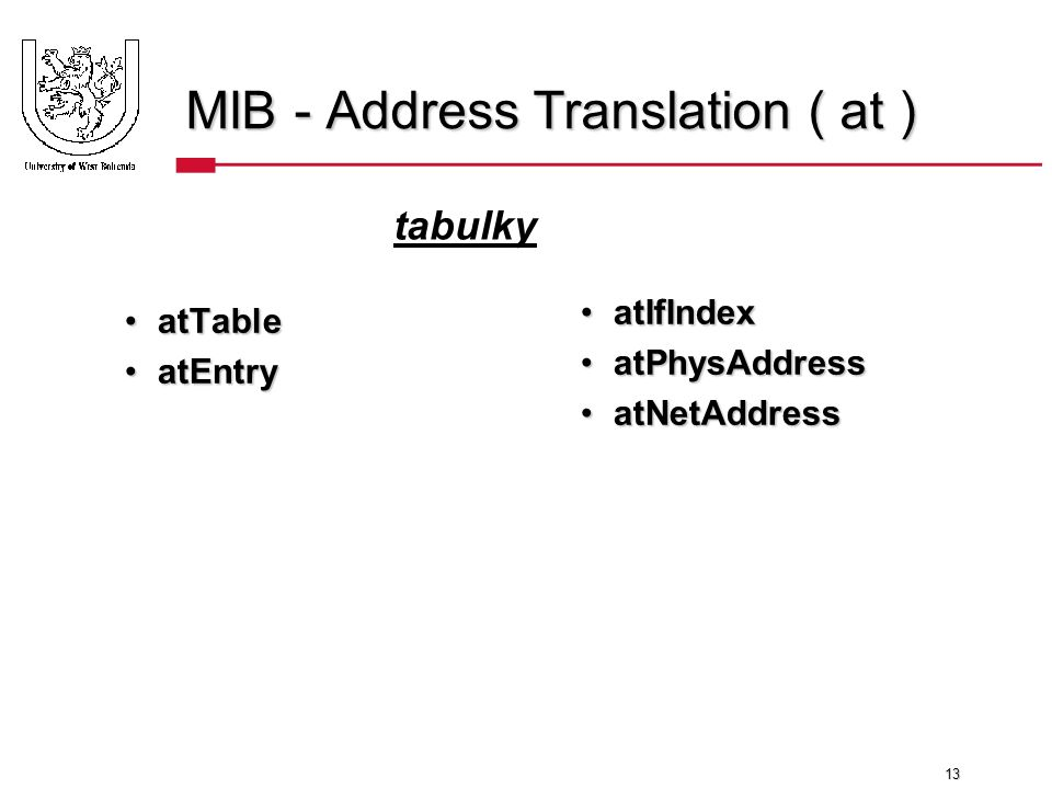 13 MIB - Address Translation ( at ) atTableatTable atEntryatEntry atIfIndexatIfIndex atPhysAddressatPhysAddress atNetAddressatNetAddress tabulky