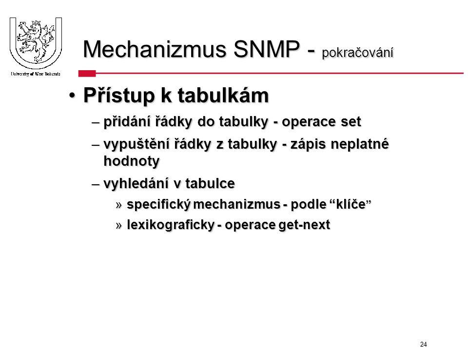 24 Mechanizmus SNMP - pokračování Přístup k tabulkámPřístup k tabulkám –přidání řádky do tabulky - operace set –vypuštění řádky z tabulky - zápis neplatné hodnoty –vyhledání v tabulce »specifický mechanizmus - podle klíče »lexikograficky - operace get-next
