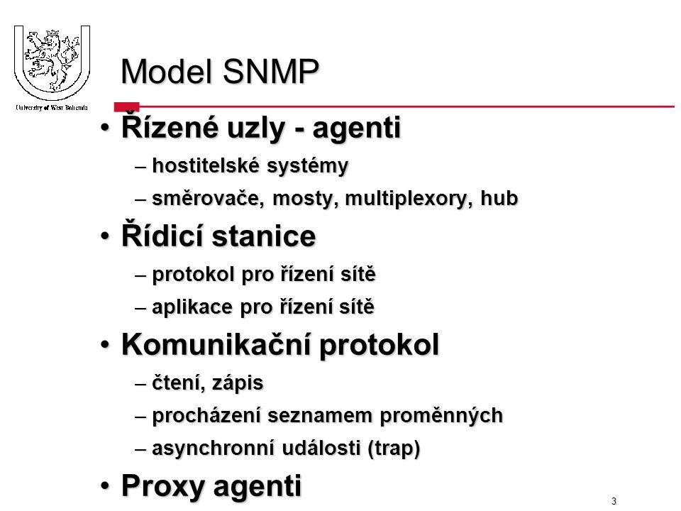 4 Uspořádání sítě Řídicí stanice SNMP Agent modem SNMP Agent SNMP proxy agent
