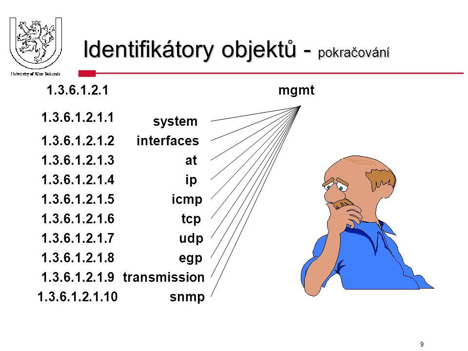 9 Identifikátory objektů - pokračování mgmt system at snmp interfaces ip icmp tcp udp egp transmission 1.3.6.1.2.1 1.3.6.1.2.1.1 1.3.6.1.2.1.2 1.3.6.1.2.1.4 1.3.6.1.2.1.3 1.3.6.1.2.1.5 1.3.6.1.2.1.6 1.3.6.1.2.1.7 1.3.6.1.2.1.8 1.3.6.1.2.1.9 1.3.6.1.2.1.10