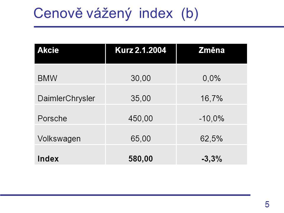 5 Cenově vážený index (b) AkcieKurz 2.1.2004Změna BMW30,000,0% DaimlerChrysler35,0016,7% Porsche450,00-10,0% Volkswagen65,0062,5% Index580,00-3,3%