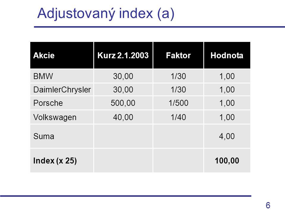 7 Adjustovaný index (b) AkcieKurz 2.1.2004FaktorHodnota BMW30,001/301,00 DaimlerChrysler35,001/301,17 Porsche450,001/5000,90 Volkswagen65,001/401,63 Suma4,69 Index (x 25)117,29