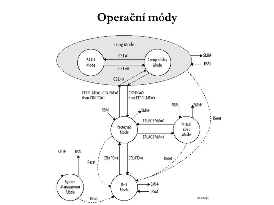 Operační módy