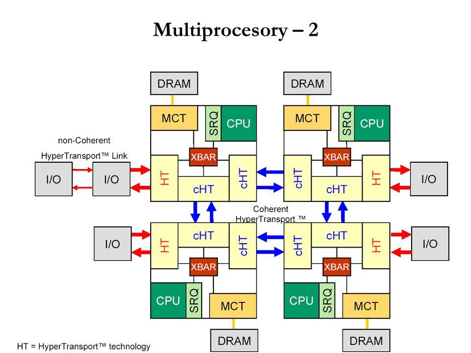 Multiprocesory – 2