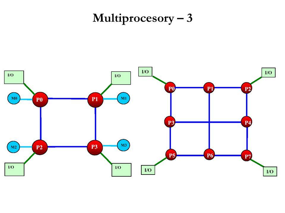 Multiprocesory – 3