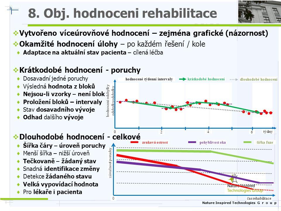 Nature Inspired Technologies G r o u p 8. Obj. hodnoceni rehabilitace  Vytvořeno víceúrovňové hodnocení – zejména grafické (názornost)  Okamžité hod
