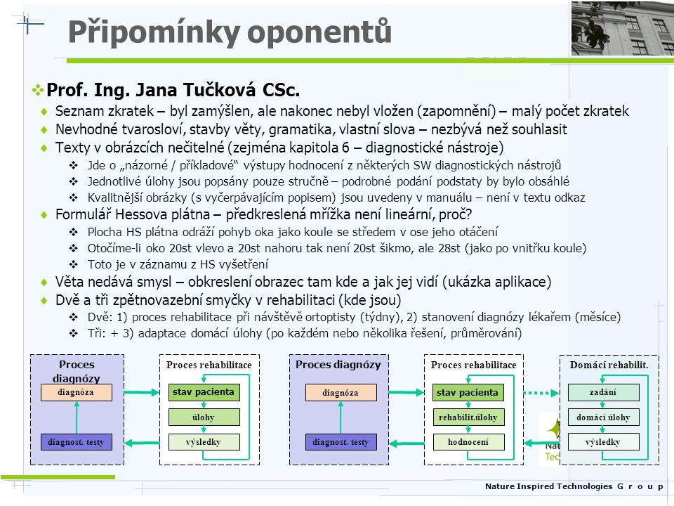 Nature Inspired Technologies G r o u p Připomínky oponentů  Prof. Ing. Jana Tučková CSc.  Seznam zkratek – byl zamýšlen, ale nakonec nebyl vložen (z