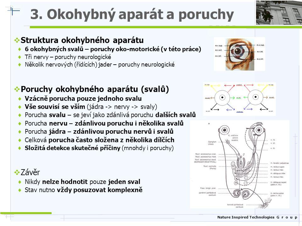 Nature Inspired Technologies G r o u p Připomínky oponentů  Prof.