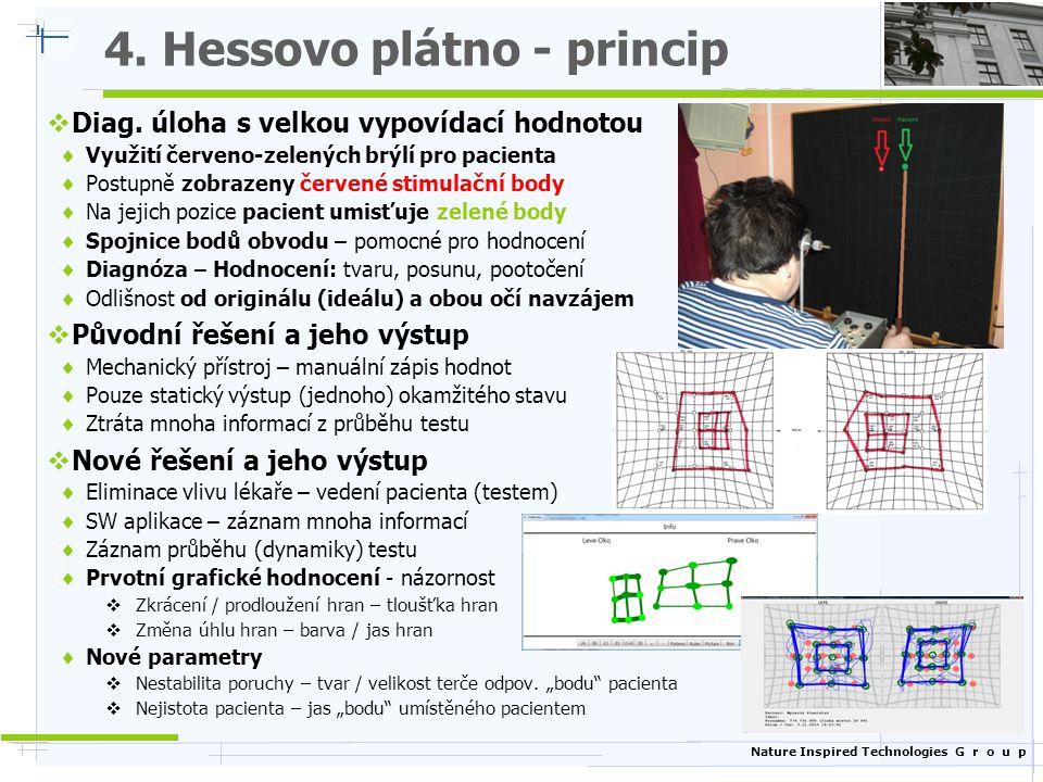 Nature Inspired Technologies G r o u p 4. Hessovo plátno - princip  Diag. úloha s velkou vypovídací hodnotou  Využití červeno-zelených brýlí pro pac