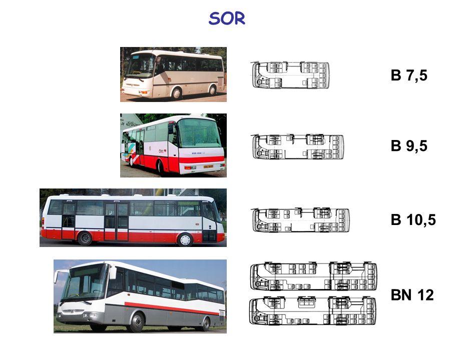 SOR B 7,5 B 9,5 B 10,5 BN 12