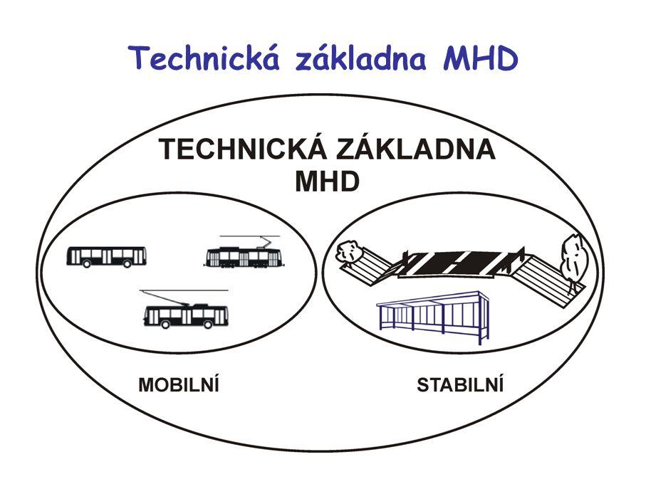 Technická základna MHD