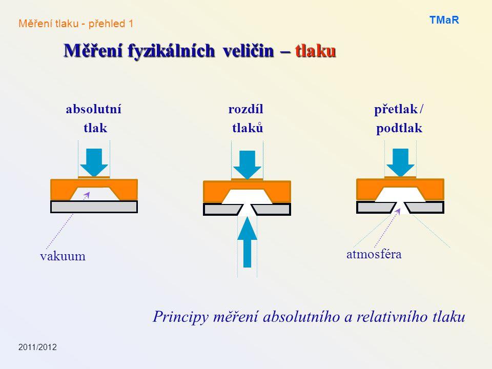 TMaR Měření fyzikálních veličin – tlaku Měření tlaku - přehled 1 Principy měření absolutního a relativního tlaku vakuum rozdíl tlaků absolutní tlak přetlak / podtlak atmosféra
