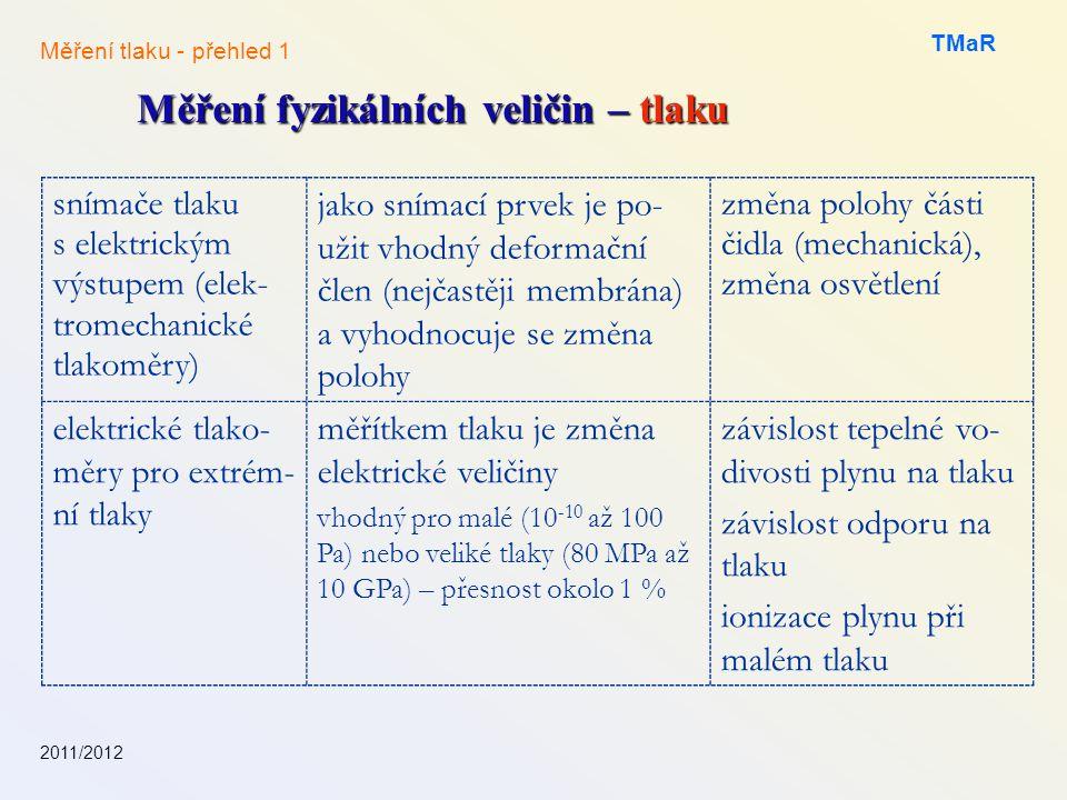 2011/2012 TMaR Měření fyzikálních veličin – tlaku Měření tlaku - přehled 1 snímače tlaku s elektrickým výstupem (elek- tromechanické tlakoměry) jako snímací prvek je po- užit vhodný deformační člen (nejčastěji membrána) a vyhodnocuje se změna polohy změna polohy části čidla (mechanická), změna osvětlení elektrické tlako- měry pro extrém- ní tlaky měřítkem tlaku je změna elektrické veličiny vhodný pro malé (10 -10 až 100 Pa) nebo veliké tlaky (80 MPa až 10 GPa) – přesnost okolo 1 % závislost tepelné vo- divosti plynu na tlaku závislost odporu na tlaku ionizace plynu při malém tlaku