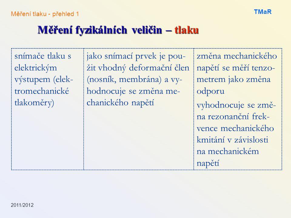 2011/2012 TMaR Měření fyzikálních veličin – tlaku Měření tlaku - přehled 1 snímače tlaku s elektrickým výstupem (elek- tromechanické tlakoměry) jako snímací prvek je pou- žit vhodný deformační člen (nosník, membrána) a vy- hodnocuje se změna me- chanického napětí změna mechanického napětí se měří tenzo- metrem jako změna odporu vyhodnocuje se změ- na rezonanční frek- vence mechanického kmitání v závislosti na mechanickém napětí