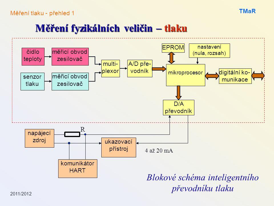 2011/2012 TMaR Měření fyzikálních veličin – tlaku Měření tlaku - přehled 1 Blokové schéma inteligentního převodníku tlaku měřicí obvod zesilovač čidlo teploty senzor tlaku měřicí obvod zesilovač multi- plexor A/D pře- vodník EPROM nastavení (nula, rozsah) mikroprocesor digitální ko- munikace D/A převodník napájecí zdroj ukazovací přístroj komunikátor HART R 4 až 20 mA