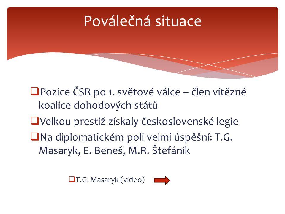  Pozice ČSR po 1.