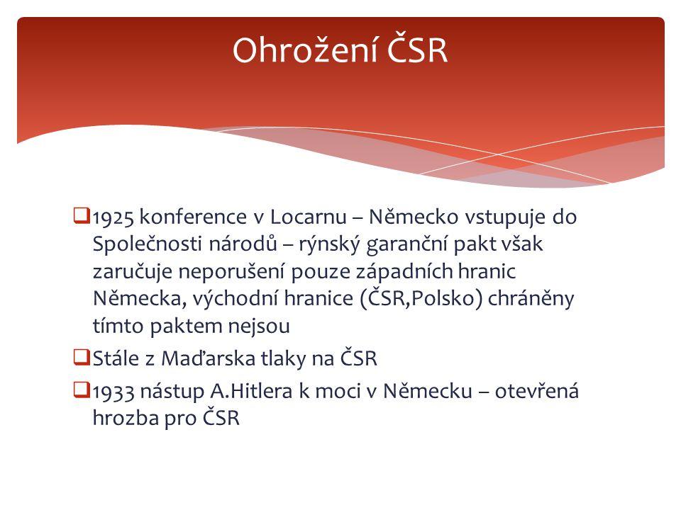  1925 konference v Locarnu – Německo vstupuje do Společnosti národů – rýnský garanční pakt však zaručuje neporušení pouze západních hranic Německa, východní hranice (ČSR,Polsko) chráněny tímto paktem nejsou  Stále z Maďarska tlaky na ČSR  1933 nástup A.Hitlera k moci v Německu – otevřená hrozba pro ČSR Ohrožení ČSR