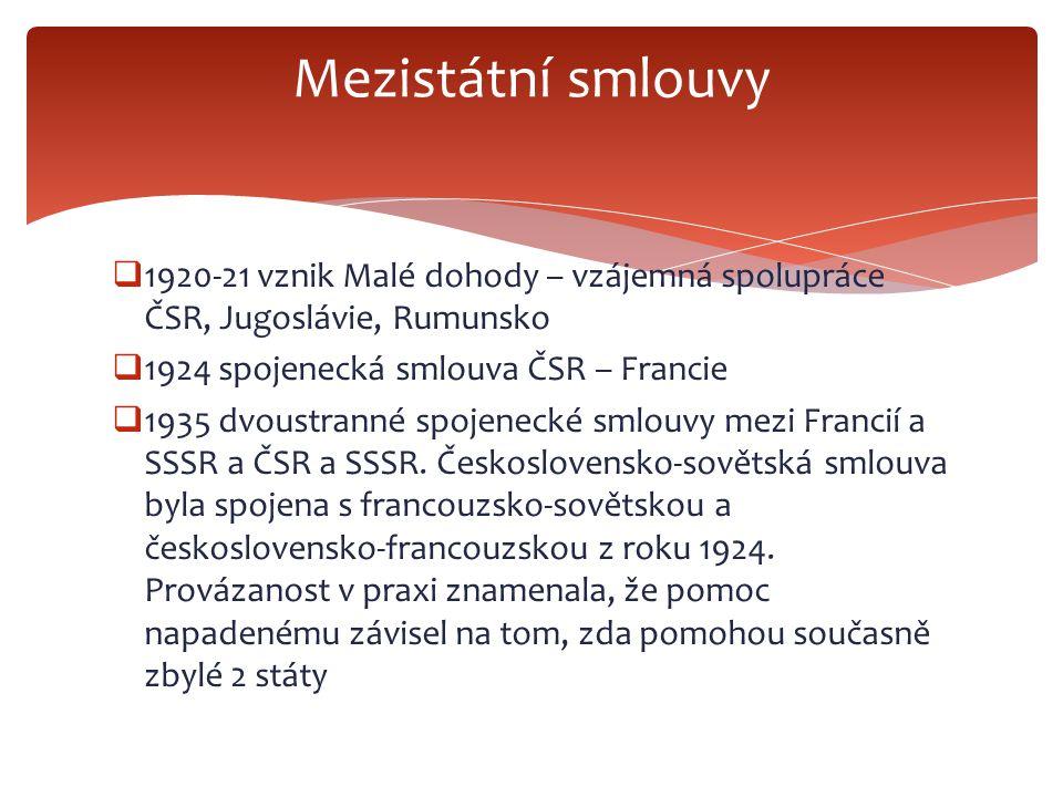  1920-21 vznik Malé dohody – vzájemná spolupráce ČSR, Jugoslávie, Rumunsko  1924 spojenecká smlouva ČSR – Francie  1935 dvoustranné spojenecké smlouvy mezi Francií a SSSR a ČSR a SSSR.
