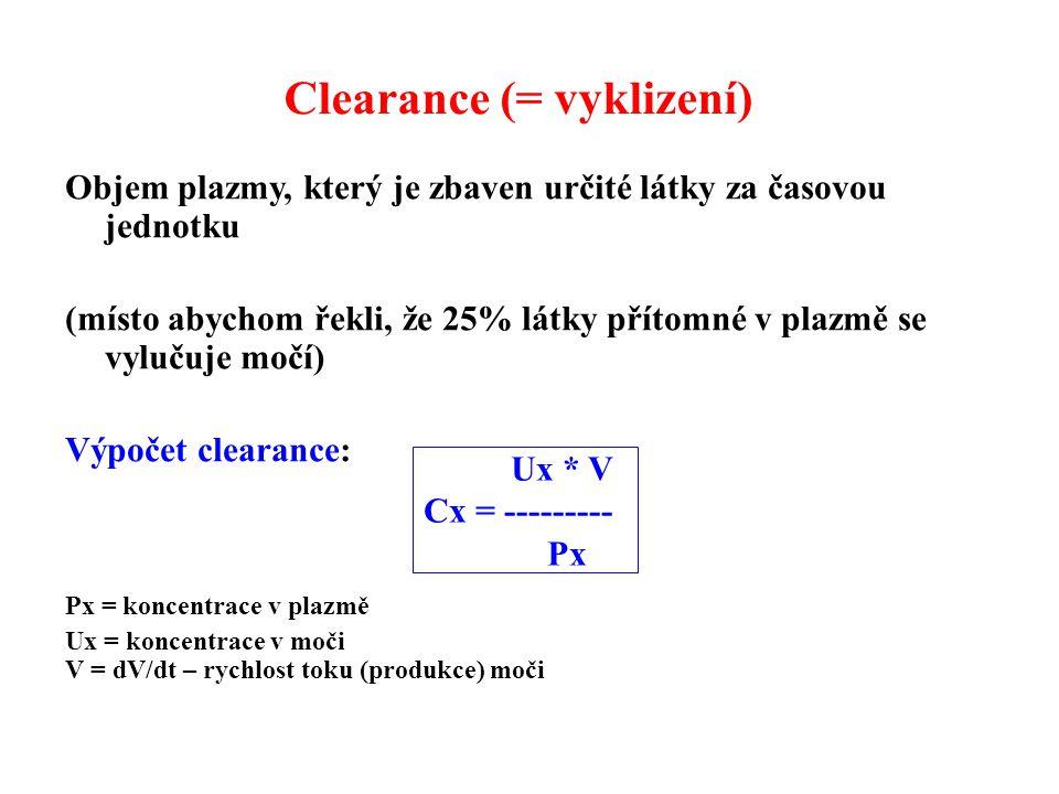 Clearance (= vyklizení) Objem plazmy, který je zbaven určité látky za časovou jednotku (místo abychom řekli, že 25% látky přítomné v plazmě se vylučuje močí) Výpočet clearance: Px = koncentrace v plazmě Ux = koncentrace v moči V = dV/dt – rychlost toku (produkce) moči Ux * V Cx = --------- Px