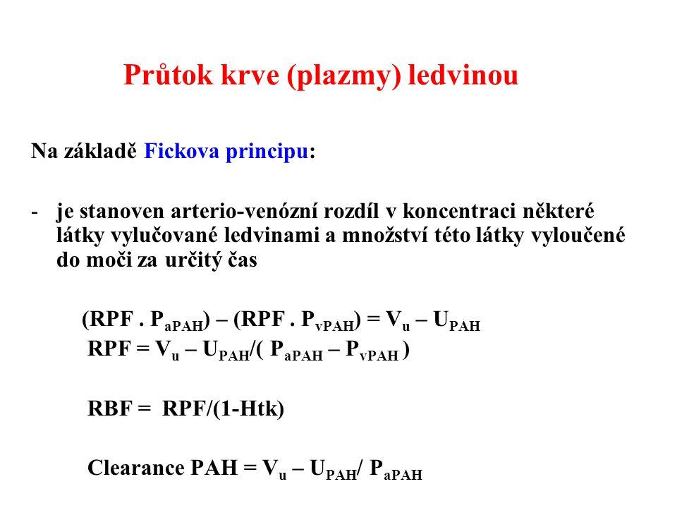 Průtok krve (plazmy) ledvinou Na základě Fickova principu: -je stanoven arterio-venózní rozdíl v koncentraci některé látky vylučované ledvinami a množství této látky vyloučené do moči za určitý čas (RPF.