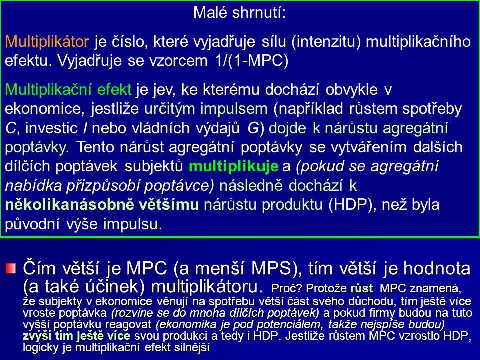 Multiplikátor a multiplikační efekt Koncept m.