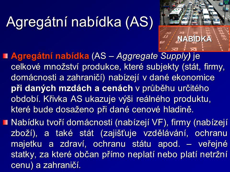 Agregátní nabídka (AS) Agregátní nabídka (AS – Aggregate Supply) je celkové množství produkce, které subjekty (stát, firmy, domácnosti a zahraničí) nabízejí v dané ekonomice při daných mzdách a cenách v průběhu určitého období.