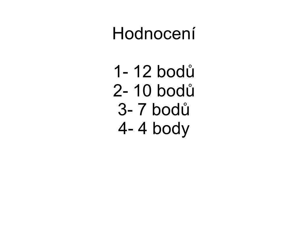 Hodnocení 1- 12 bodů 2- 10 bodů 3- 7 bodů 4- 4 body