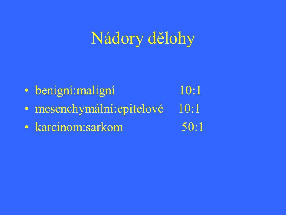 Nádory dělohy benigní:maligní 10:1 mesenchymální:epitelové 10:1 karcinom:sarkom 50:1