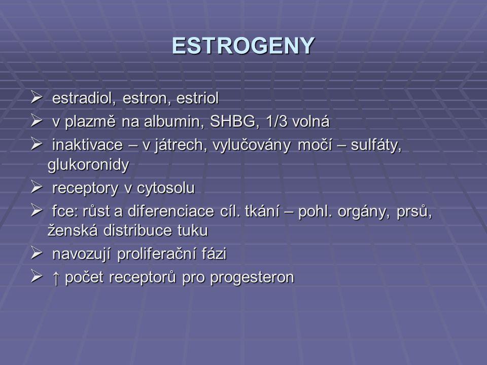 ESTROGENY  estradiol, estron, estriol  v plazmě na albumin, SHBG, 1/3 volná  inaktivace – v játrech, vylučovány močí – sulfáty, glukoronidy  recep