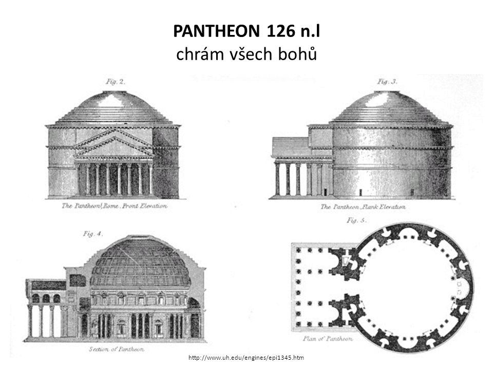 PANTHEON 126 n.l PANTHEON 126 n.l chrám všech bohů www.zlinskedumy.cz http://www.uh.edu/engines/epi1345.htm