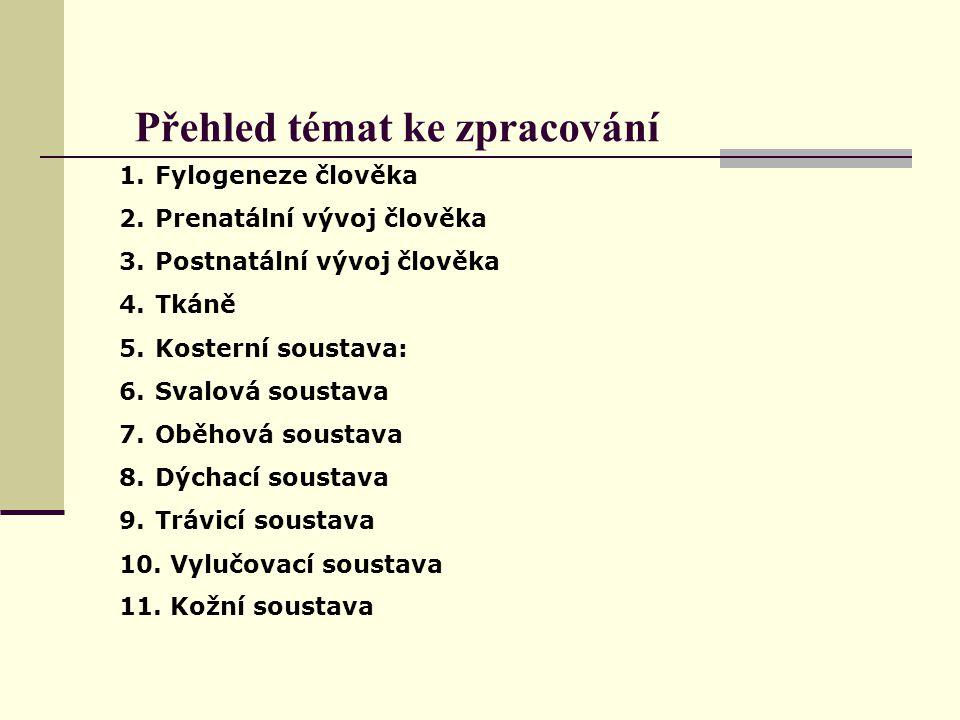 1.Fylogeneze člověka 2.Prenatální vývoj člověka 3.Postnatální vývoj člověka 4.Tkáně 5.Kosterní soustava: 6.Svalová soustava 7.Oběhová soustava 8.Dýchací soustava 9.Trávicí soustava 10.