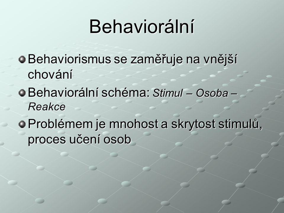 Behaviorální Behaviorismus se zaměřuje na vnější chování Behaviorální schéma: Stimul – Osoba – Reakce Problémem je mnohost a skrytost stimulů, proces učení osob