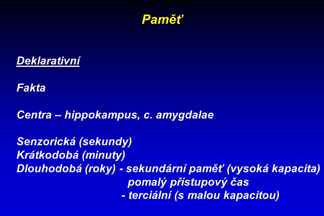 Paměť Deklarativní Fakta Centra – hippokampus, c. amygdalae Senzorická (sekundy) Krátkodobá (minuty) Dlouhodobá (roky) - sekundární paměť (vysoká kapa