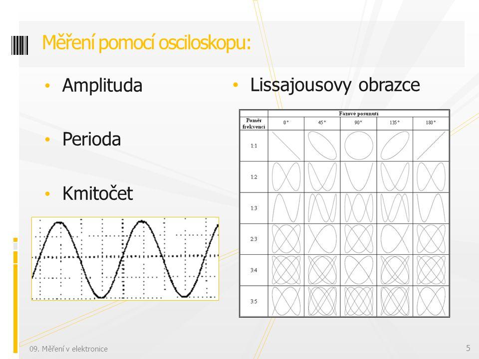 Amplituda Perioda Kmitočet Měření pomocí osciloskopu: 09.