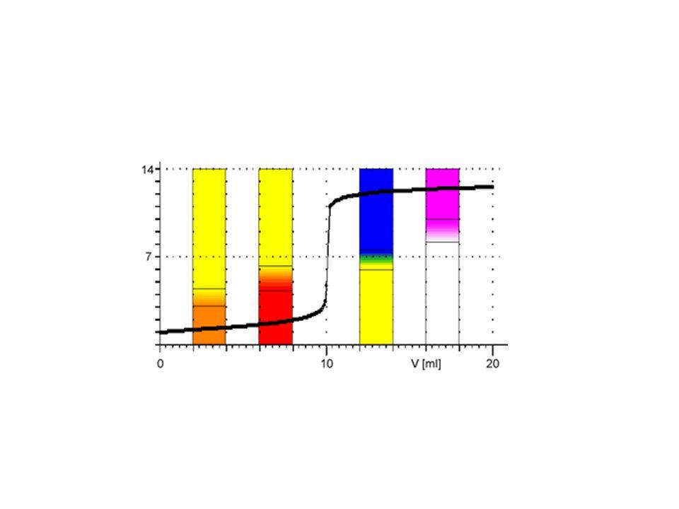 Alkalimetrie stanovení kyselin odměrnými roztoky zásad nejčastěji se používají roztoky NaOH a KOH standardem ke stanovení přesné koncentrace titračního činidla je dihydrát kyseliny šťavelové