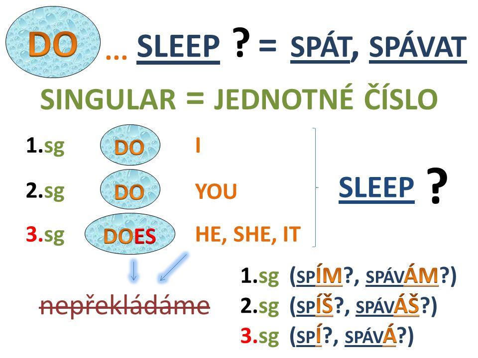 SLEEP WE THEY YOU2.pl nepřekládáme 1.pl 3.pl 1.pl 3.pl 2.pl .