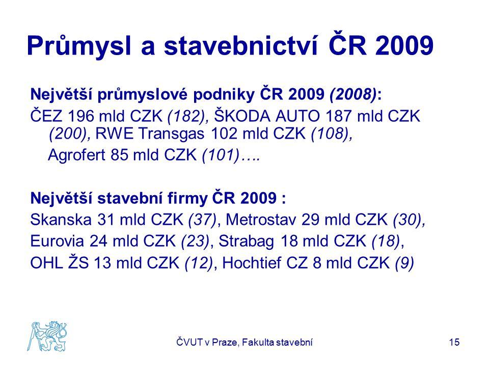 Průmysl a stavebnictví ČR 2009 Největší průmyslové podniky ČR 2009 (2008): ČEZ 196 mld CZK (182), ŠKODA AUTO 187 mld CZK (200), RWE Transgas 102 mld CZK (108), Agrofert 85 mld CZK (101)….