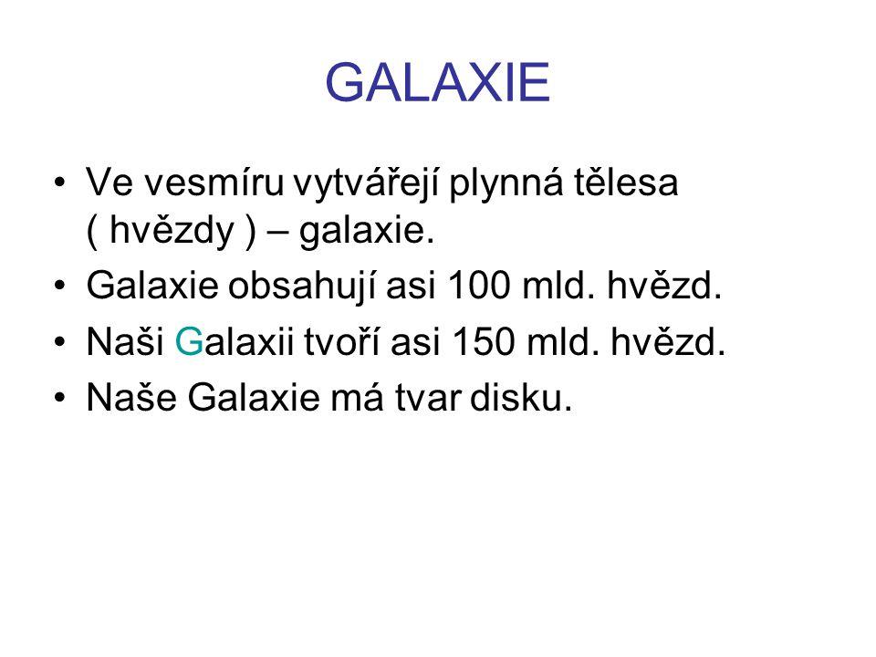GALAXIE Ve vesmíru vytvářejí plynná tělesa ( hvězdy ) – galaxie. Galaxie obsahují asi 100 mld. hvězd. Naši Galaxii tvoří asi 150 mld. hvězd. Naše Gala