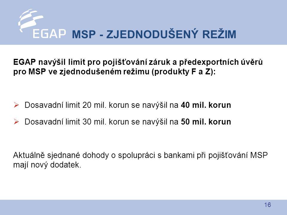 16 EGAP navýšil limit pro pojišťování záruk a předexportních úvěrů pro MSP ve zjednodušeném režimu (produkty F a Z):  Dosavadní limit 20 mil.
