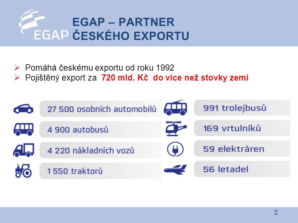 2  Pomáhá českému exportu od roku 1992  Pojištěný export za 720 mld.