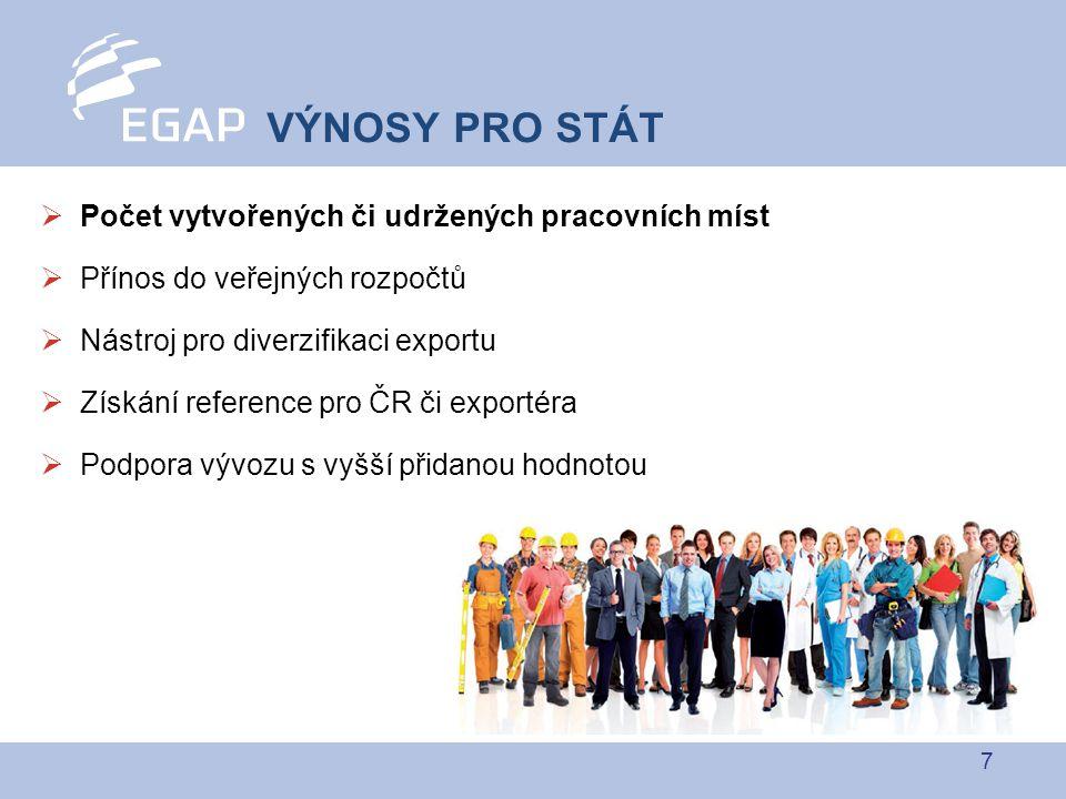 7 VÝNOSY PRO STÁT  Počet vytvořených či udržených pracovních míst  Přínos do veřejných rozpočtů  Nástroj pro diverzifikaci exportu  Získání reference pro ČR či exportéra  Podpora vývozu s vyšší přidanou hodnotou
