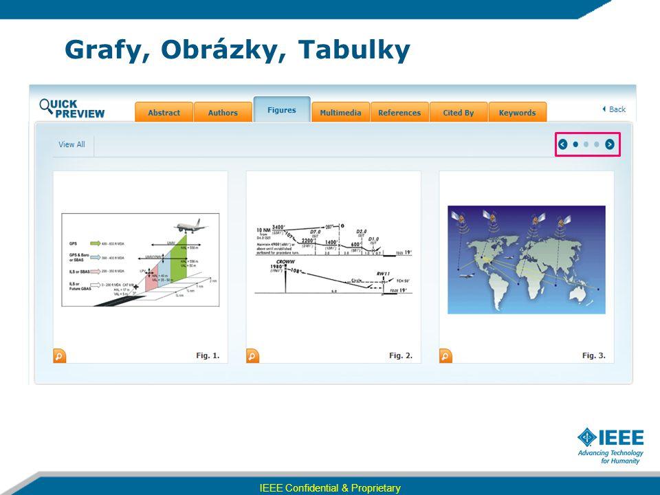 Grafy, Obrázky, Tabulky IEEE Confidential & Proprietary