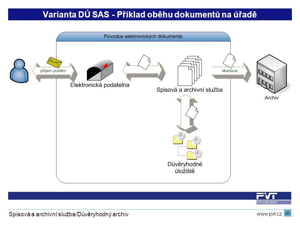 17 www.pvt.cz Spisová a archivní služba/Důvěryhodný archiv Varianta DÚ SAS - Příklad oběhu dokumentů na úřadě