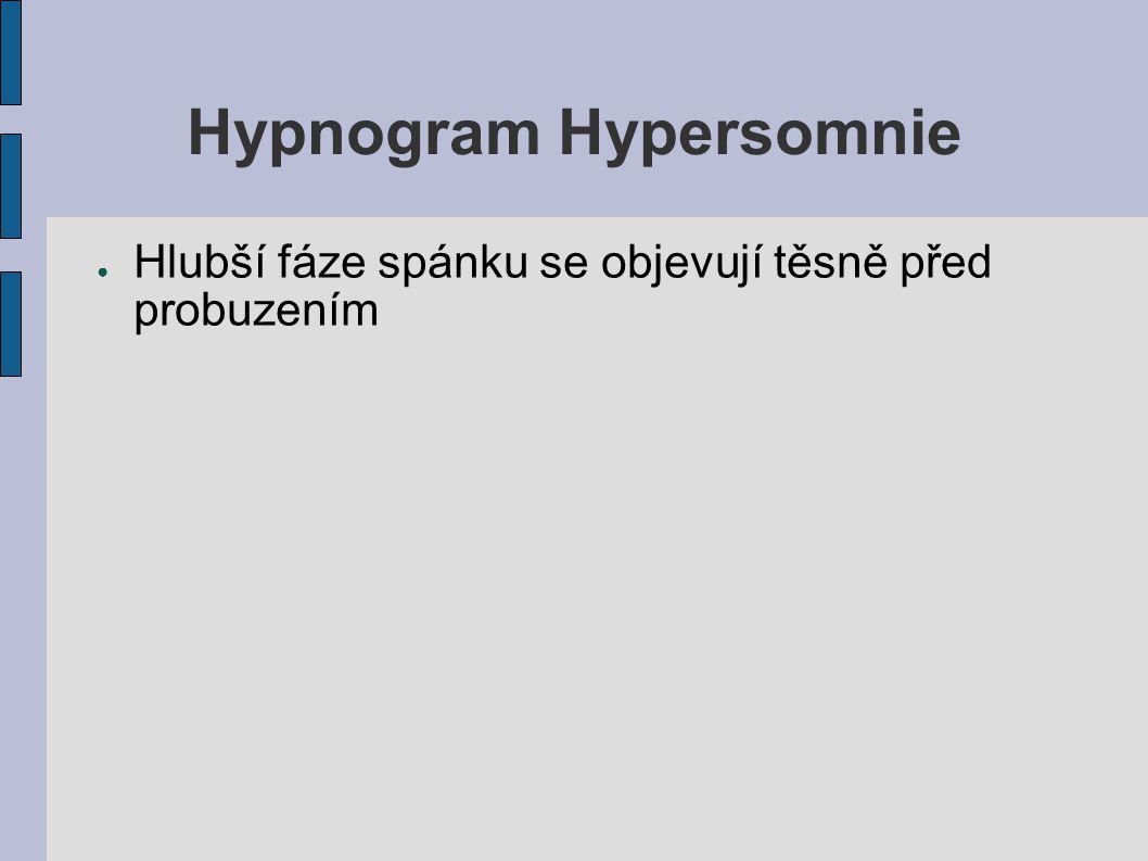 Hypnogram Hypersomnie ● Hlubší fáze spánku se objevují těsně před probuzením