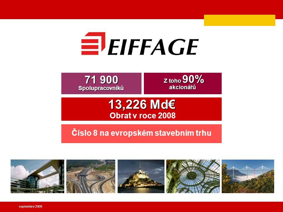 septembre 2009 71 900 Spolupracovníků Číslo 8 na evropském stavebním trhu Z toho 90% Z toho 90%akcionářů 13,226 Md€ 13,226 Md€ Obrat v roce 2008