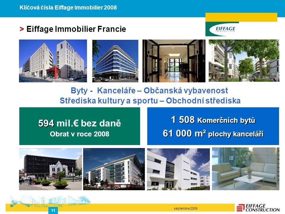 septembre 2009 11 Byty - Kanceláře – Občanská vybavenost Střediska kultury a sportu – Obchodní střediska > Eiffage Immobilier Francie 594 594 mil.€ be