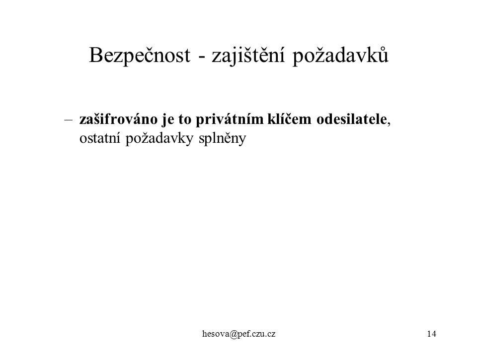 hesova@pef.czu.cz14 Bezpečnost - zajištění požadavků –zašifrováno je to privátním klíčem odesilatele, ostatní požadavky splněny